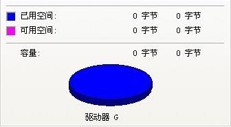 u盘0字节无法格式化2